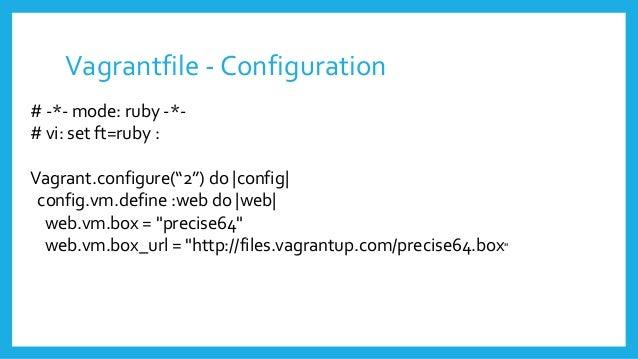 "Vagrantfile - Configuration # -*- mode: ruby -*- # vi: set ft=ruby : Vagrant.configure(""2"") do  config  config.vm.define :..."