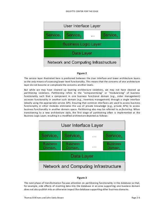 Cloudcomputingpapers