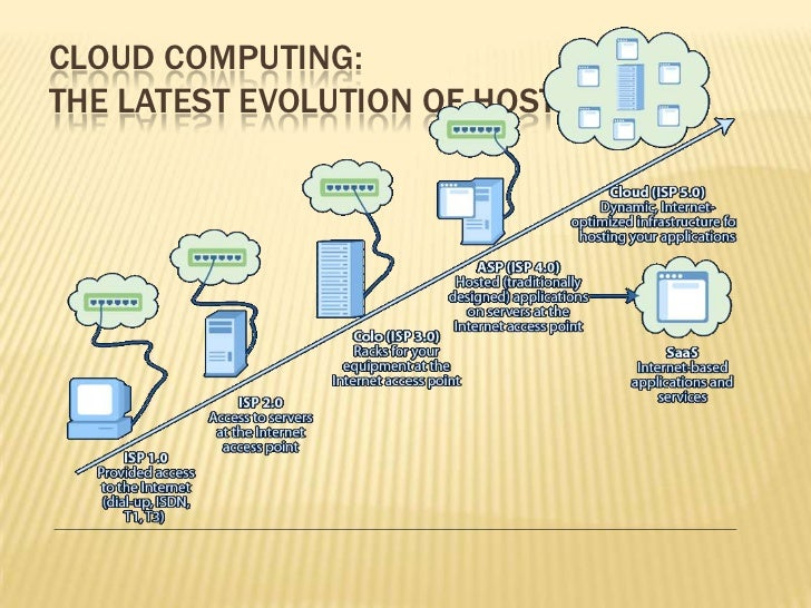 Business powerpoint template cloud computing new era of technology.