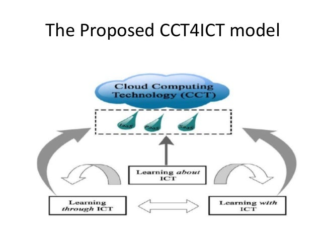 The Proposed CCT4ICT model