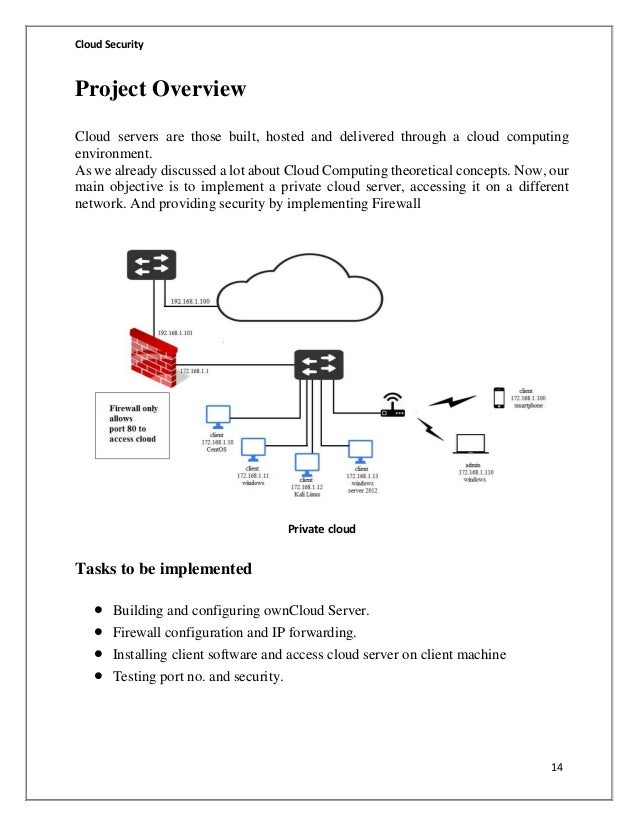 Good Cloud Security 14 Project ...