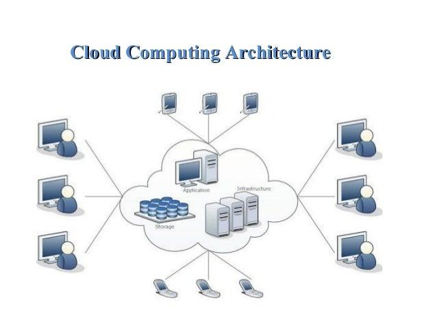 Superb Cloud Computing ArchitectureCloud Computing Architecture ...