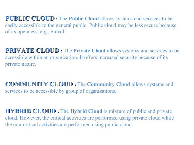 Cloud computing simple ppt for Architecture definition simple