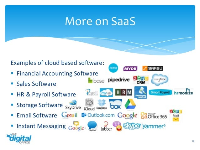 Cloud Computing And Smes