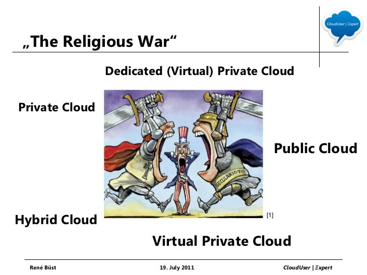 """The Religious War""                Dedicated (Virtual) Private CloudPrivate Cloud                                         ..."
