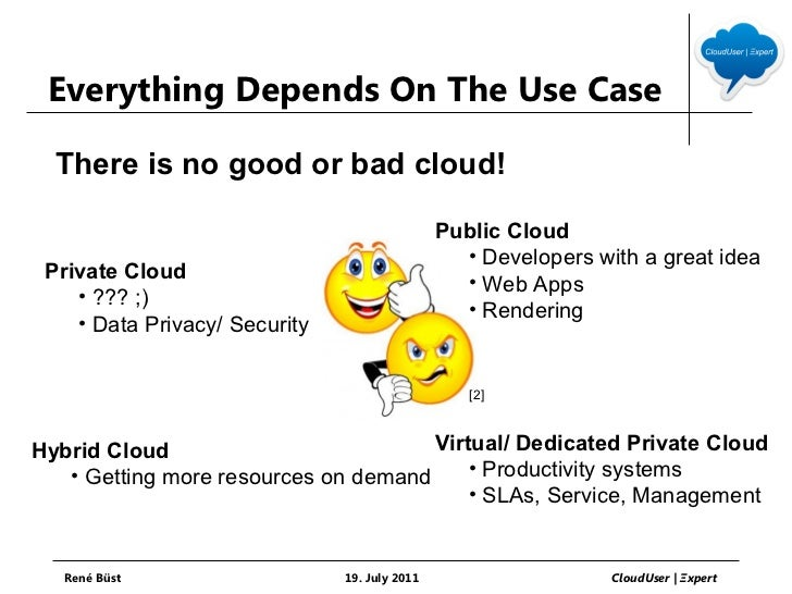 Everything Depends On The Use Case  There is no good or bad cloud!                                               Public Cl...