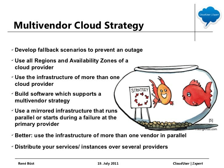 Multivendor Cloud Strategy✔    Develop fallback scenarios to prevent an outage✔    Use all Regions and Availability Zones ...
