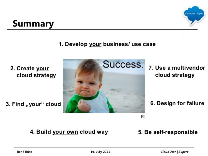 Summary                     1. Develop your business/ use case 2. Create your                                        7. Us...