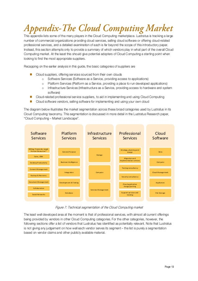 Page 13 Appendix-The Cloud Computing Market This appendix lists some of the many players in the Cloud Computing marketpla...