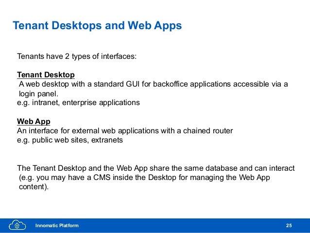 Costruire applicazioni multi-tenant e piattaforme SaaS in PHP con Inn…
