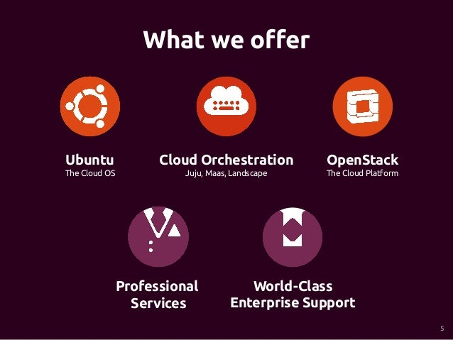 Ubuntu Cloud Core Deck Feb2014