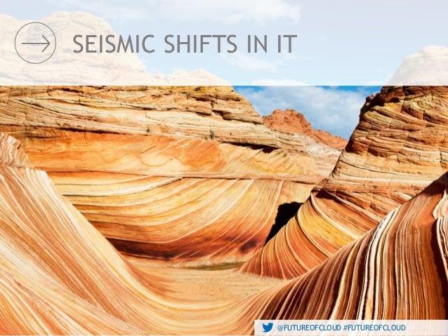 @FUTUREOFCLOUD #FUTUREOFCLOUD SEISMIC SHIFTS IN IT @FUTUREOFCLOUD #FUTUREOFCLOUD