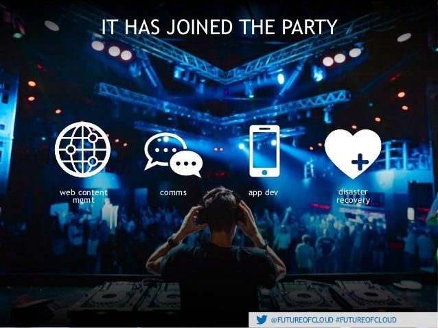 @FUTUREOFCLOUD #FUTUREOFCLOUD IT HAS JOINED THE PARTY disaster recovery comms app devweb content mgmt @FUTUREOFCLOUD #FUTU...