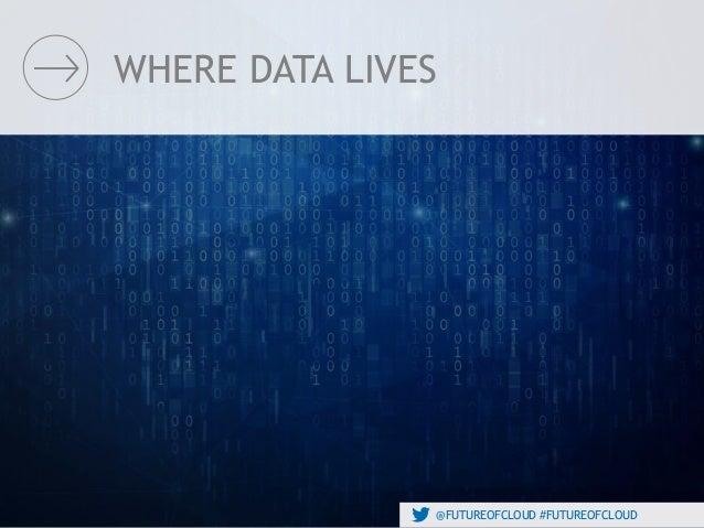 @FUTUREOFCLOUD #FUTUREOFCLOUD WHERE DATA LIVES @FUTUREOFCLOUD #FUTUREOFCLOUD