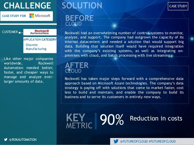 CASE STUDY CASE STUDY FOR CHALLENGE CUSTOMER APPLICATION CATEGORY @FUTUREOFCLOUD #FUTUREOFCLOUD Like other major companies...