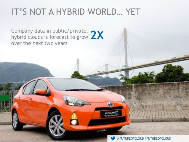 @FUTUREOFCLOUD #FUTUREOFCLOUD IT'S NOT A HYBRID WORLD… YET Company data in public/private, hybrid clouds is forecast to gr...