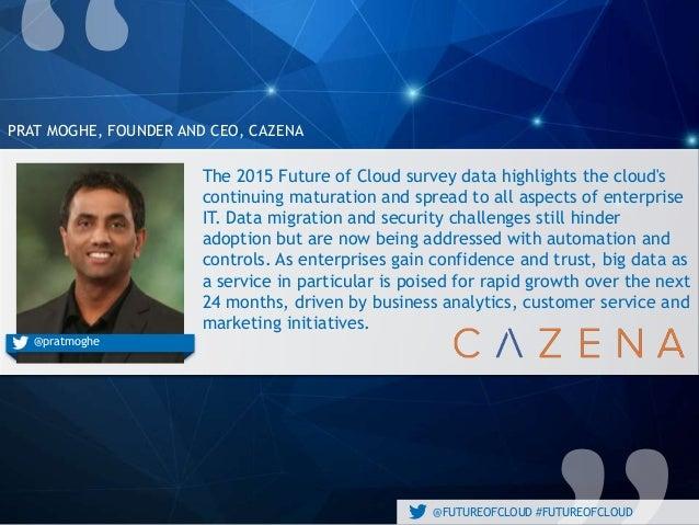 @FUTUREOFCLOUD #FUTUREOFCLOUD PRAT MOGHE, FOUNDER AND CEO, CAZENA The 2015 Future of Cloud survey data highlights the clou...