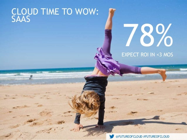 @FUTUREOFCLOUD #FUTUREOFCLOUD CLOUD TIME TO WOW: SAAS 78%EXPECT ROI IN <3 MOS @FUTUREOFCLOUD #FUTUREOFCLOUD