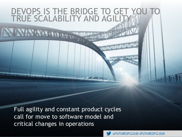 @FUTUREOFCLOUD #FUTUREOFCLOUD DEVOPS IS THE BRIDGE TO GET YOU TO TRUE SCALABILITY AND AGILITY Full agility and constant pr...