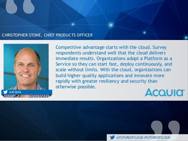 @FUTUREOFCLOUD #FUTUREOFCLOUD CHRISTOPHER STONE, CHIEF PRODUCTS OFFICER @engineyard@ACQUIA Competitive advantage starts wi...