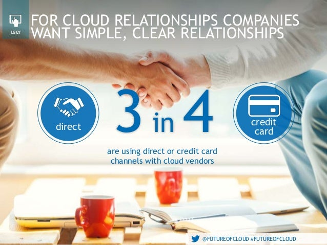 @FUTUREOFCLOUD #FUTUREOFCLOUD FOR CLOUD RELATIONSHIPS COMPANIES WANT SIMPLE, CLEAR RELATIONSHIPS @FUTUREOFCLOUD #FUTUREOFC...