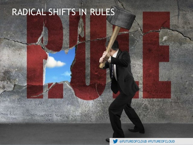 @FUTUREOFCLOUD #FUTUREOFCLOUD@FUTUREOFCLOUD #FUTUREOFCLOUD RADICAL SHIFTS IN RULES