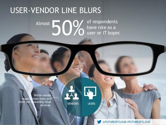 @FUTUREOFCLOUD #FUTUREOFCLOUD USER-VENDOR LINE BLURS @FUTUREOFCLOUD #FUTUREOFCLOUD Almost 50% of respondents have role as ...