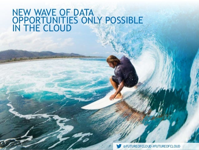 @FUTUREOFCLOUD #FUTUREOFCLOUD@FUTUREOFCLOUD #FUTUREOFCLOUD NEW WAVE OF DATA OPPORTUNITIES ONLY POSSIBLE IN THE CLOUD