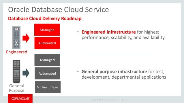 Oracle Database Cloud Service. Can You Get Grants For Online Colleges. Free Online Invoice Template Word. Associate Degree In Health Information Technology. Tablet Computer Definition Is Scottrade Good. Shaving Neck Irritation Mesa Az Storage Units. Store More Self Storage Computer Backup Drive. Pediatric Dentist Lubbock Android Backup Apps. Create Online Powerpoint Online Lead Tracking