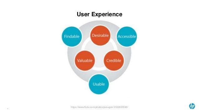 14 User Experience https://www.flickr.com/photos/pveugen/3182820590/