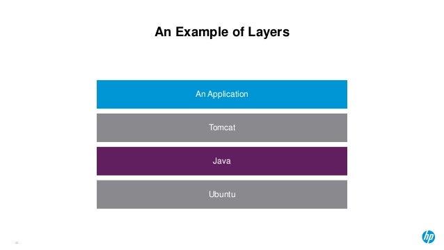 An Example of Layers 22 Ubuntu Java Tomcat An Application