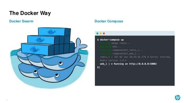 The Docker Way Docker Swarm Docker Compose 51