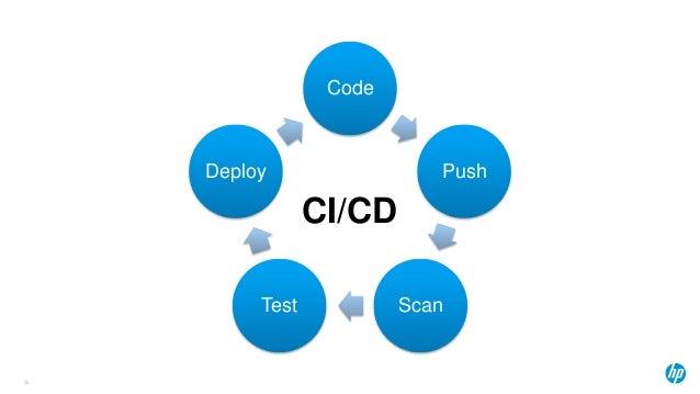 55 Code Push ScanTest Deploy CI/CD