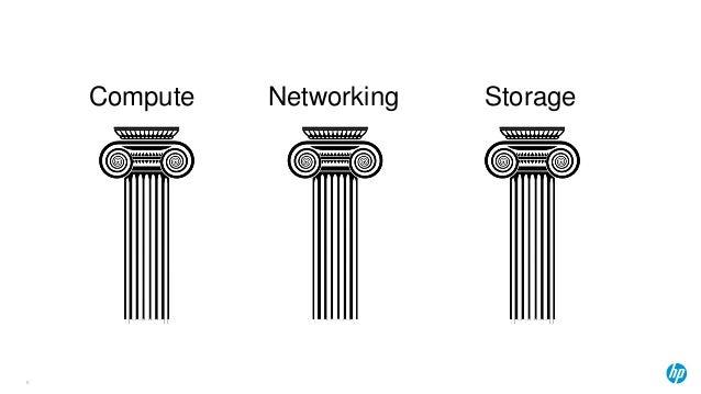 8 Compute Networking Storage