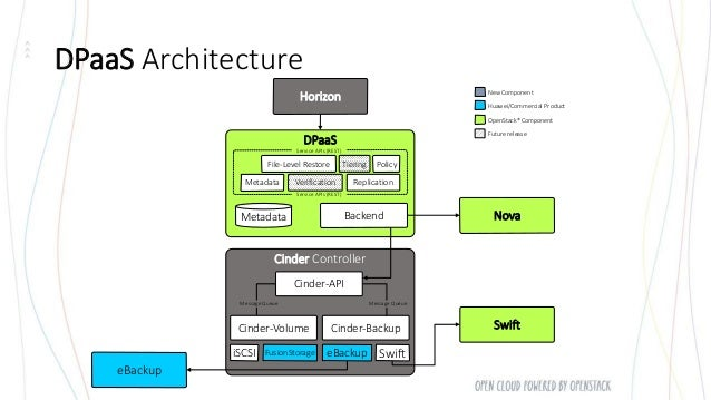 apis and architecture of cloud-ready applications