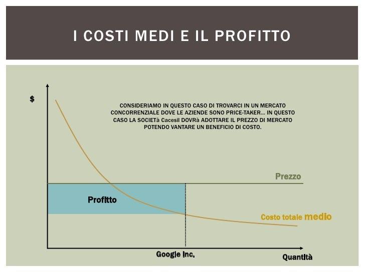 I COSTI MEDI E IL PROFITTO$              CONSIDERIAMO IN QUESTO CASO DI TROVARCI IN UN MERCATO           CONCORRENZIALE DO...