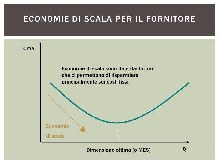ECONOMIE DI SCALA PER IL FORNITORECme             Economie di scala sono date dai fattori             che ci permettono di...