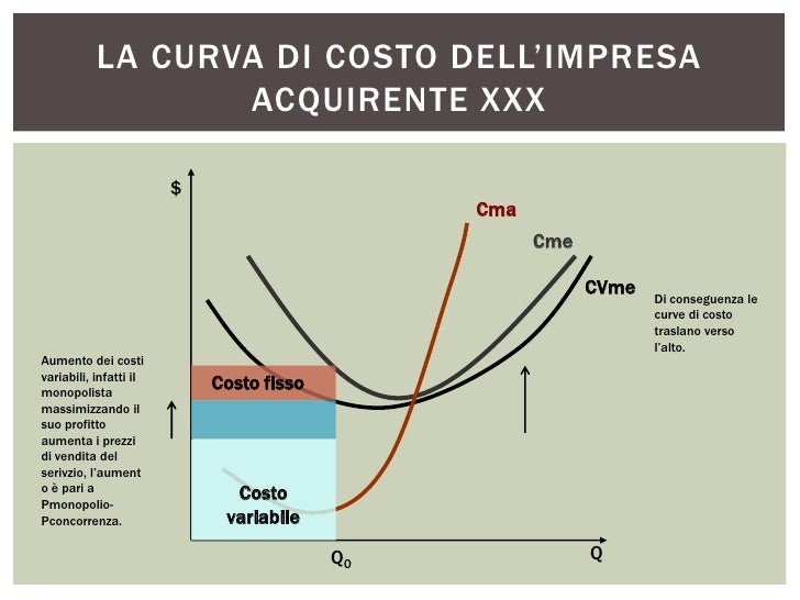 LA CURVA DI COSTO DELL'IMPRESA                  ACQUIRENTE XXX                        $                                   ...