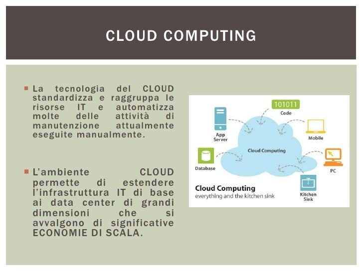 CLOUD COMPUTING La tecnologia del CLOUD  standardizza e raggruppa le  risorse IT e automatizza  molte    delle  attività ...