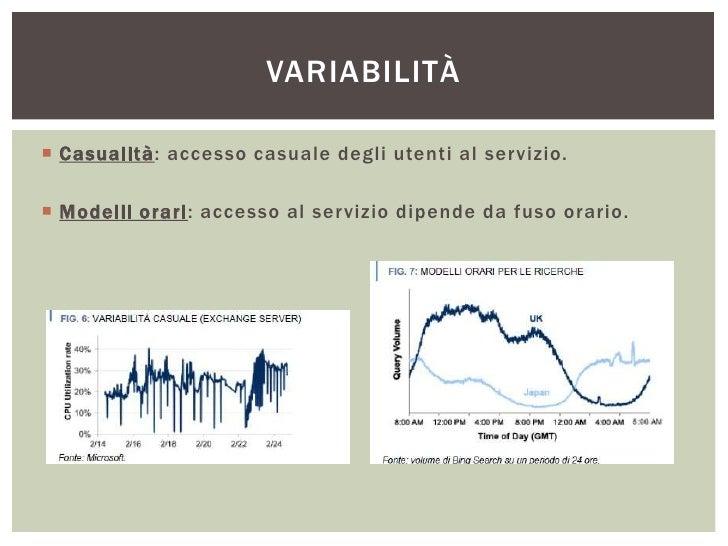VARIABILITÀ Casualità: accesso casuale degli utenti al servizio. Modelli orari: accesso al servizio dipende da fuso orar...