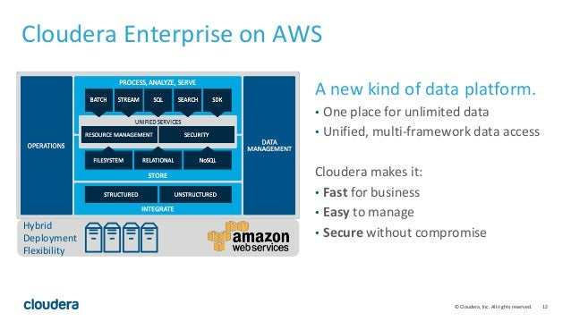 12© Cloudera, Inc. All rights reserved. Hybrid Deployment Flexibility Cloudera Enterprise on AWS A new kind of data platfo...