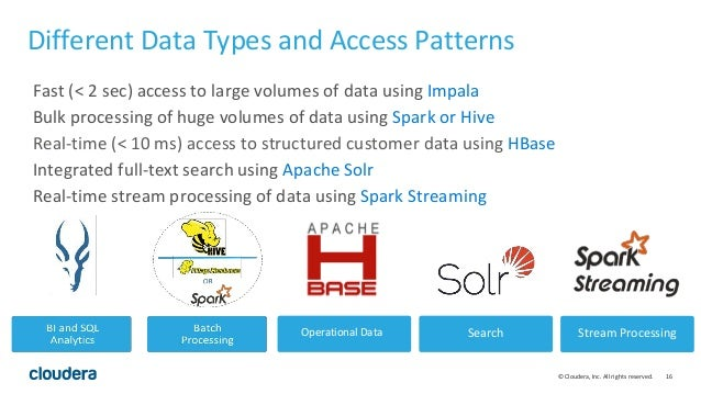 16© Cloudera, Inc. All rights reserved. Different Data Types and Access Patterns Fast (< 2 sec) access to large volumes of...