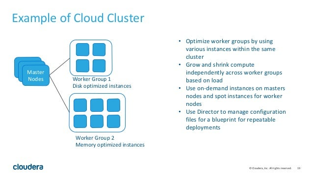 19© Cloudera, Inc. All rights reserved. Example of Cloud Cluster Master Node Master Node Master Nodes Worker Group 1 Disk ...