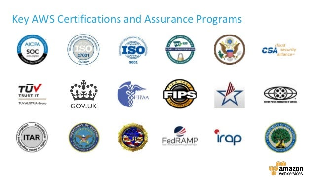 Key AWS Certifications and Assurance Programs