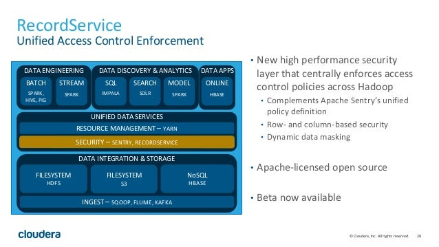 28© Cloudera, Inc. All rights reserved. RecordService Unified Access Control Enforcement • New high performance security l...