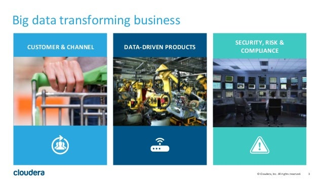 3© Cloudera, Inc. All rights reserved. Big data transforming business CUSTOMER & CHANNEL DATA-DRIVEN PRODUCTS SECURITY, RI...