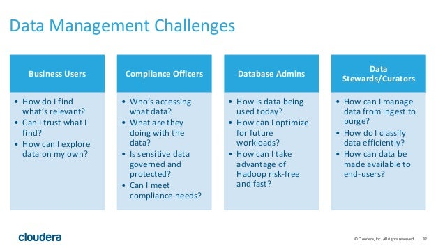 32© Cloudera, Inc. All rights reserved. Data Management Challenges Business Users • How do I find what's relevant? • Can I...