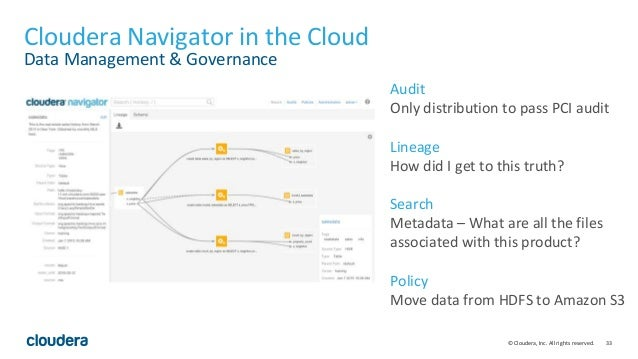 33© Cloudera, Inc. All rights reserved. Cloudera Navigator in the Cloud Data Management & Governance Audit Only distributi...
