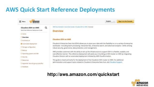AWS Quick Start Reference Deployments http://aws.amazon.com/quickstart