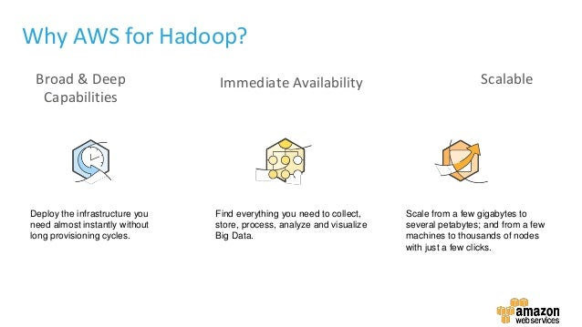 Why AWS for Hadoop? Immediate AvailabilityBroad & Deep Capabilities Scalable Deploy the infrastructure you need almost ins...